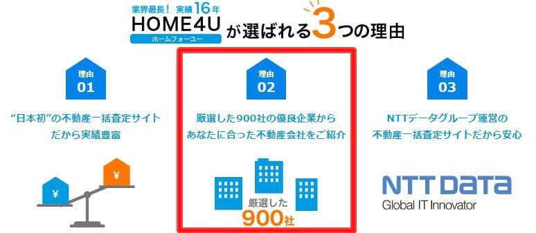 HOME4Uは厳選された優良業者とのみが加盟している
